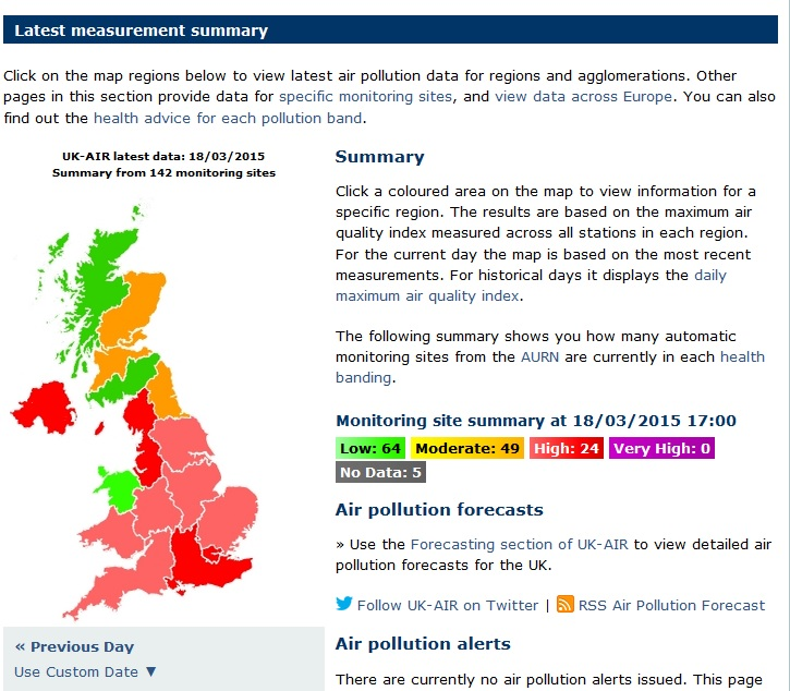 Particulate Pollution Remains High Across UK