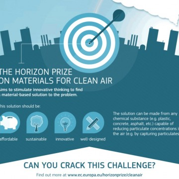 The Horizon Prize on materials for clean air will run until the end of 2018