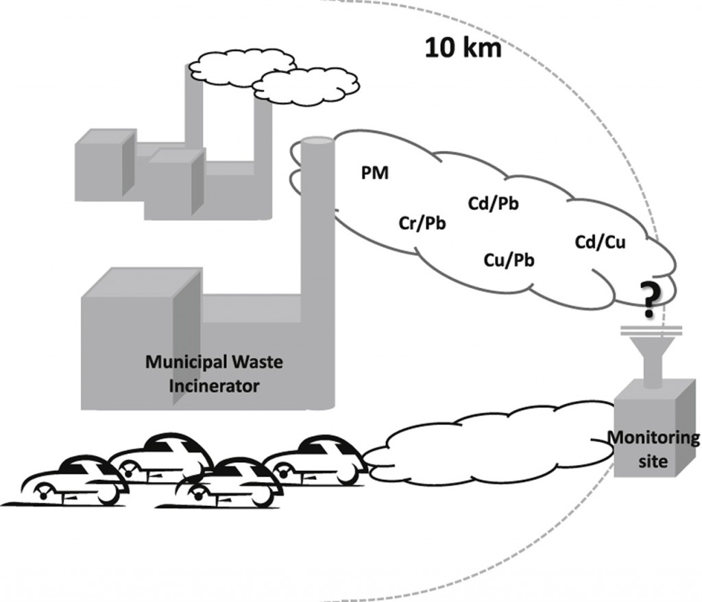 carbon emissions research paper Carbon footprint analysis: towards a projects evaluation model for promoting sustainable development .