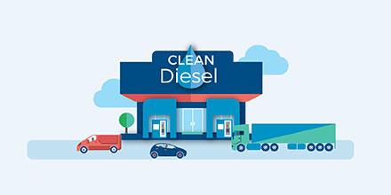 euro 6 diesel